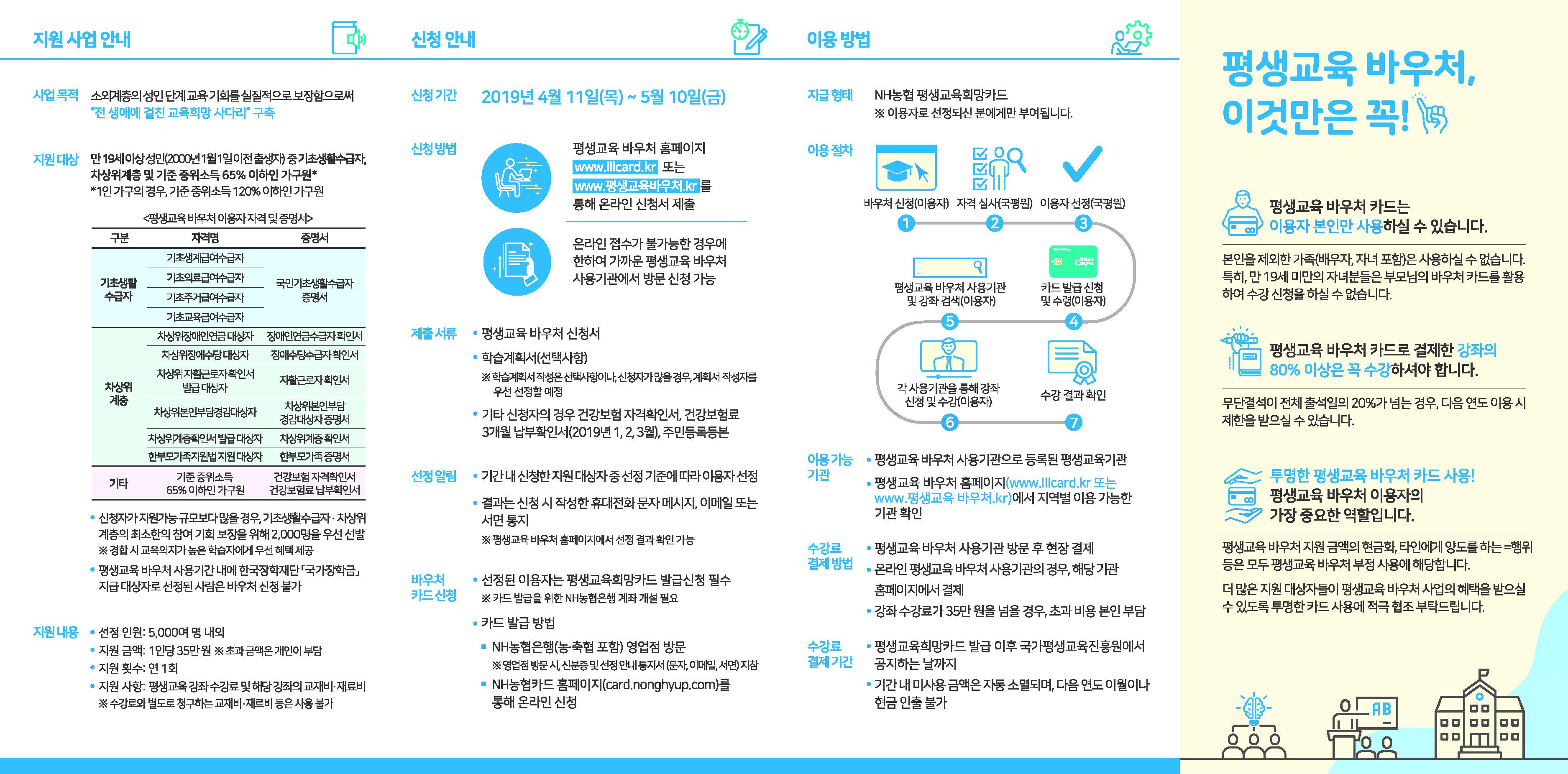 [평생교육바우처]리플릿_페이지_2.jpg